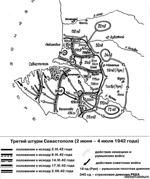штурм Севастополя ( 2 июня
