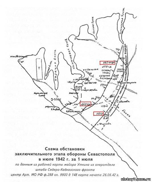 этапа обороны Севастополя